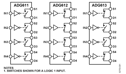 ADG611 Diagram